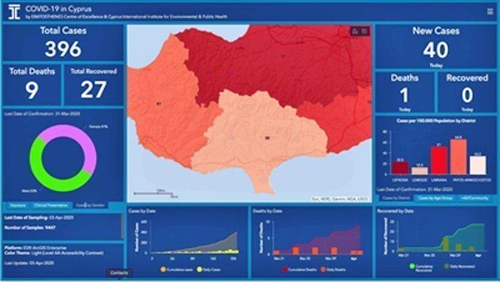 «Ερατοσθένης»: Πλατφόρμα WEBGIS για απεικόνιση αποτελεσμάτων των δειγματοληψιών COVID-19